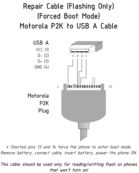 USB A · Схема кабеля