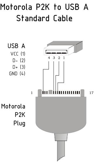 Схема стандартного кабеля