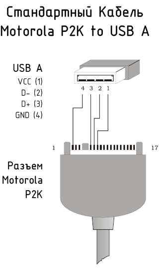 На рисунке показана схема участка электрической цепи по участку ав течет